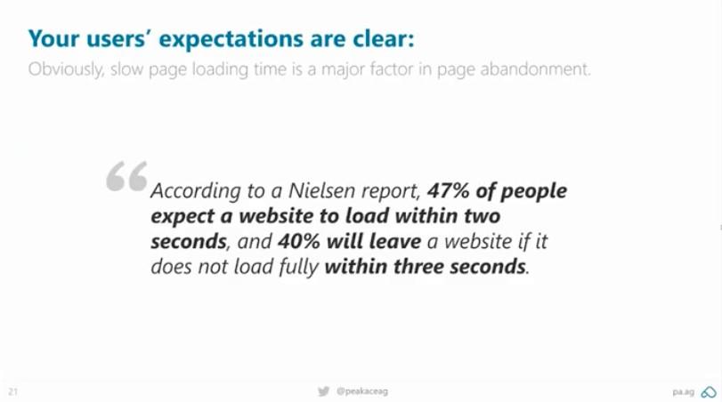 47% מהיוזרים מצפים שאתרים יטענו תוך 2 שניות גג